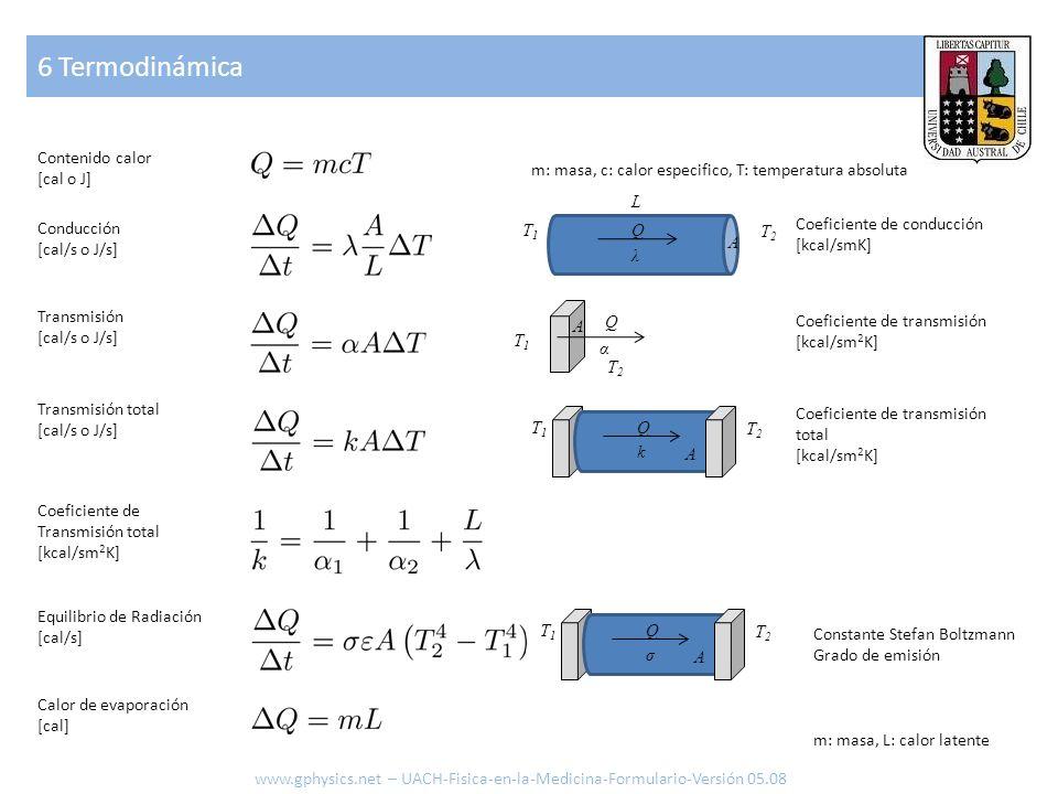 6 Termodinámica Contenido calor [cal o J]